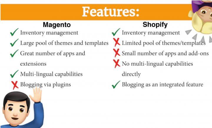 Magento vs Shopify 1