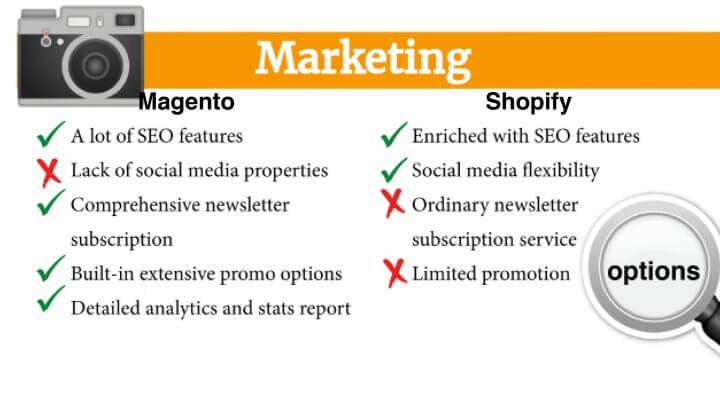 Magento vs Shopify 5