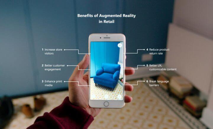 augment reality