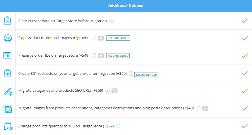 Ecommerce platform cart migration services