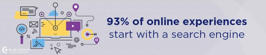 seo statistics