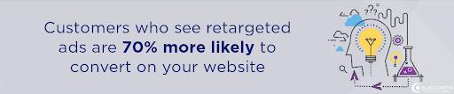 pay per click statistics