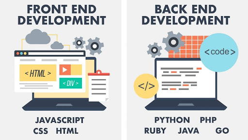 Front-end vs Back-end development
