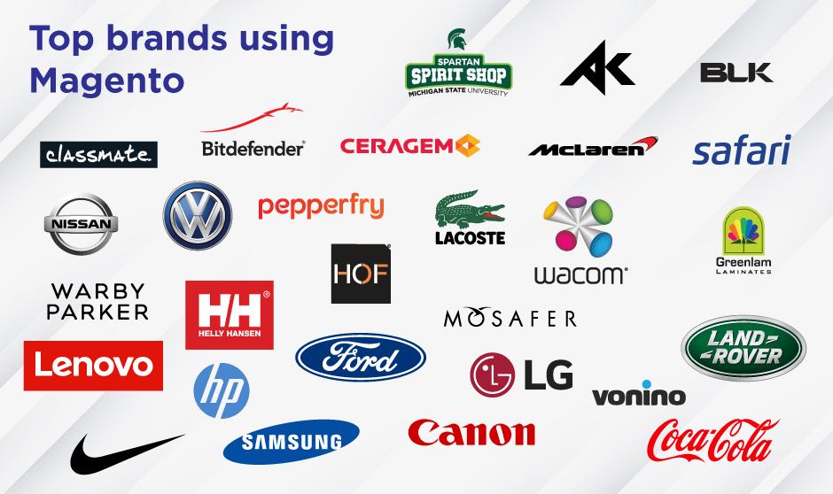 Brands using Magento