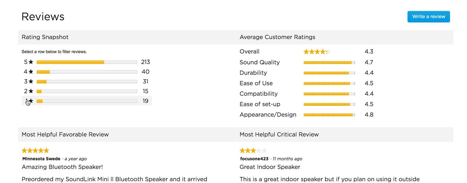 Review of Product Reviews & Rating Magento 2 Widget to Improve UI