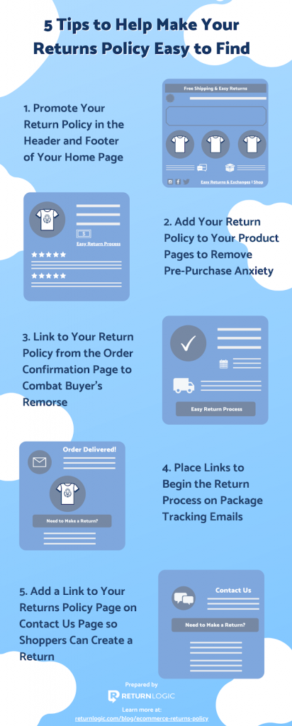 Tips to improve return policy placement on the website