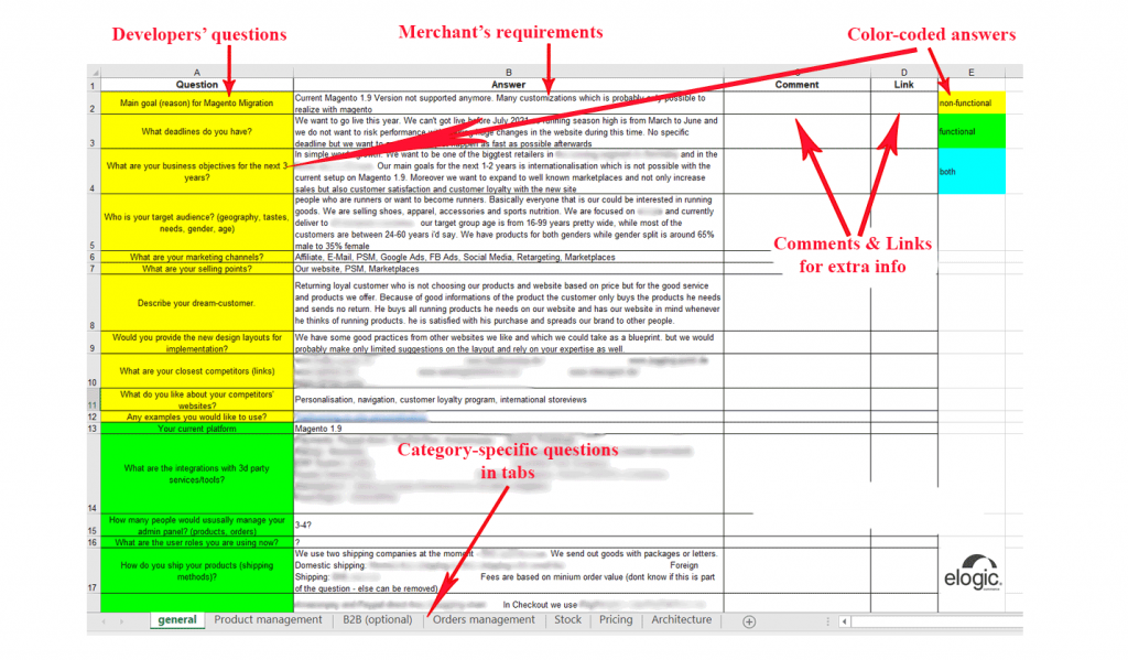 A spreadsheet showing the parts of a brief.